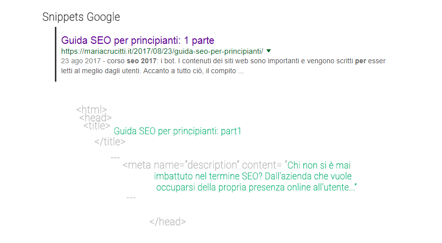html e seo: title e meta description